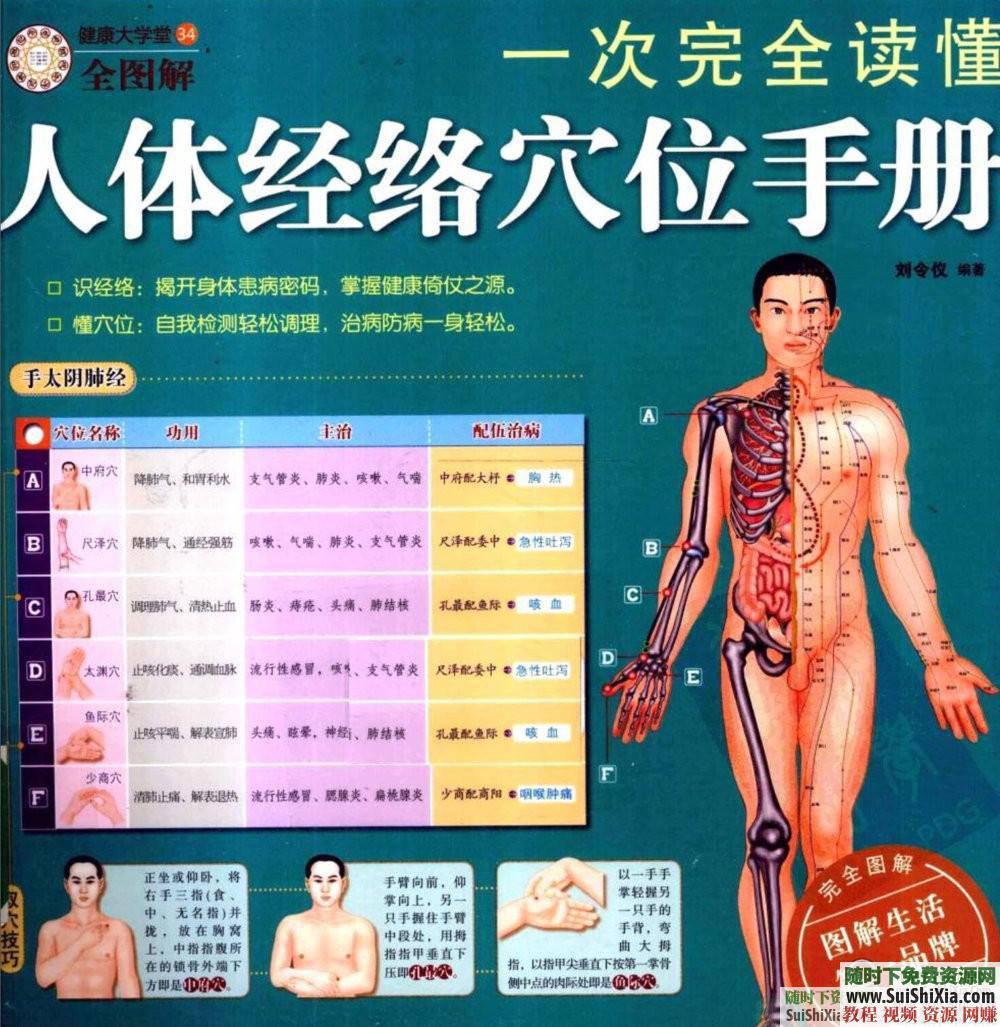 人體穴位拔罐養生書籍與經驗中醫知識  打包分享一些中醫知識人體穴位拔罐養生類電子書籍和經驗圖片給大家 第6張