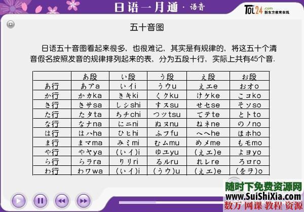 30天學會日語視頻,pdf電子書籍全套教程 第2張