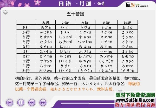 30天學會日語視頻,pdf電子書籍全套教程 第3張