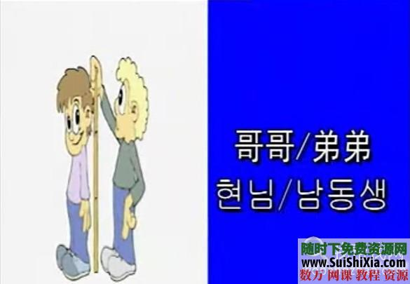 常用韓國語詞匯500詞視頻加書籍 第1張
