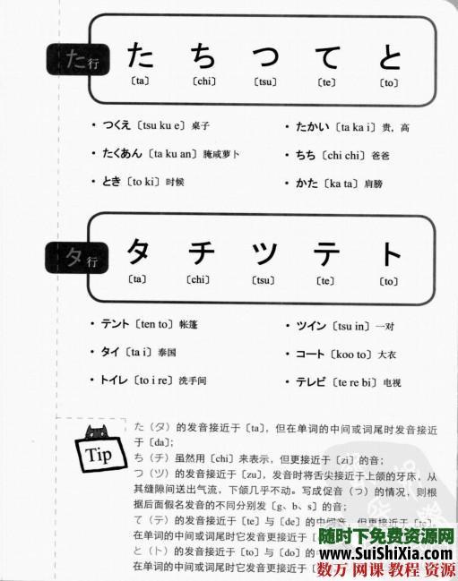 日語單詞書籍+日語50音圖發音教學軟件 第4張