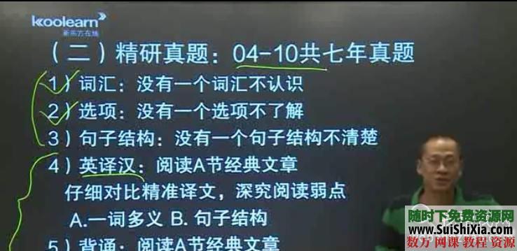 2013新東方考研英語強化班高清視頻+講義化全套下載 第6張