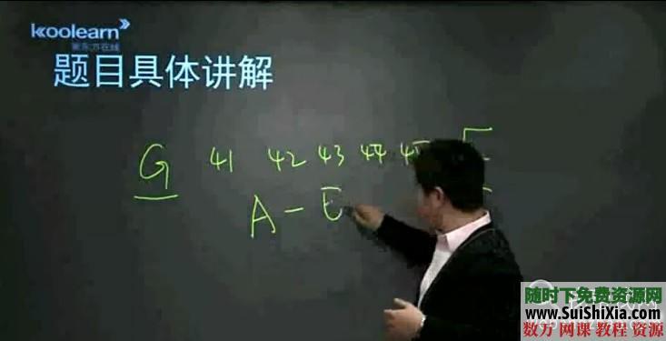 2013新東方考研英語強化班高清視頻+講義化全套下載 第7張