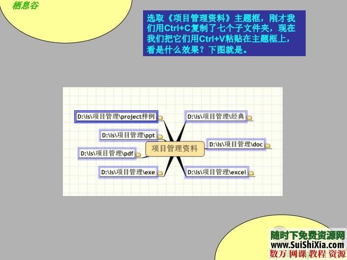 思維導圖38招,如何用思維導圖整理文件 第7張