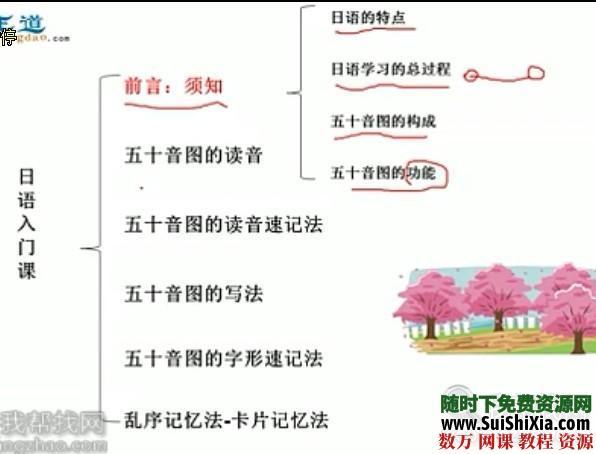 日語50音學習視頻全套課程打包下載 第1張