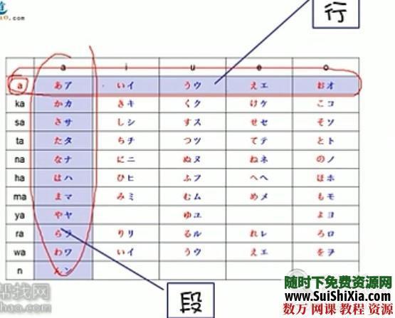 日語50音學習視頻全套課程打包下載 第4張