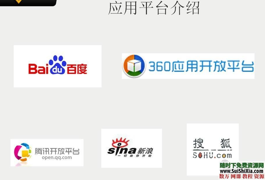 百度開發平臺視頻教程_月收入過萬元 第2張