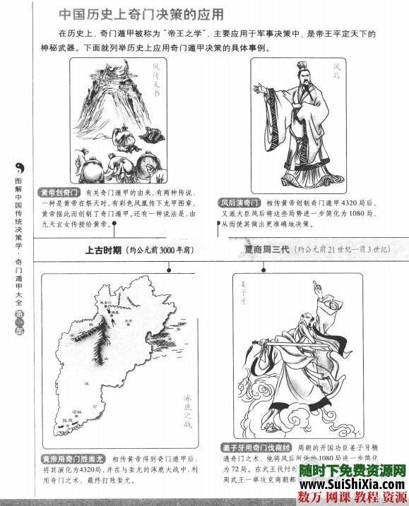[圖解]奇門遁甲精品學習書籍教程3本合集下載 第2張