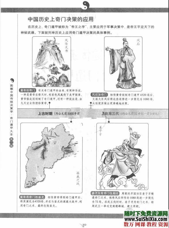 [圖解]奇門遁甲精品學習書籍教程3本合集下載 第5張