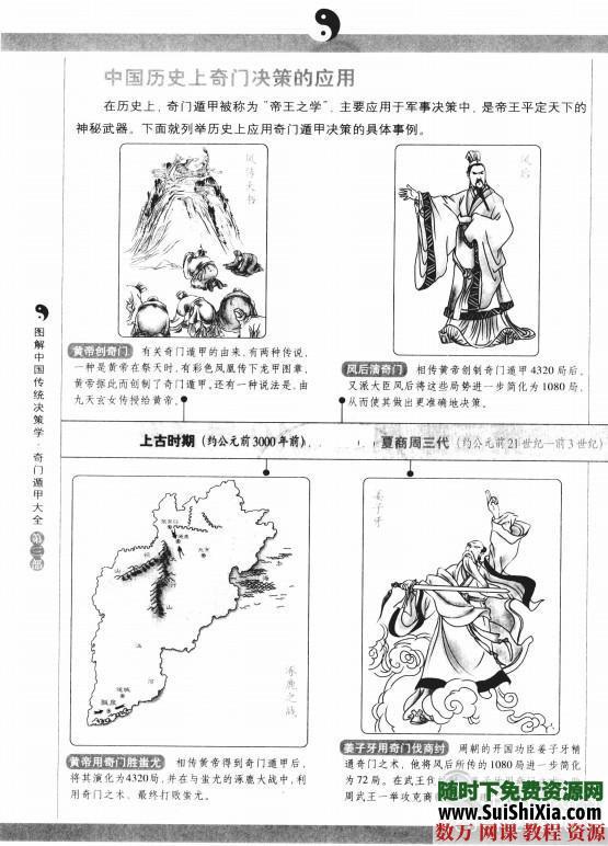 [圖解]奇門遁甲精品學習書籍教程3本合集下載 第8張