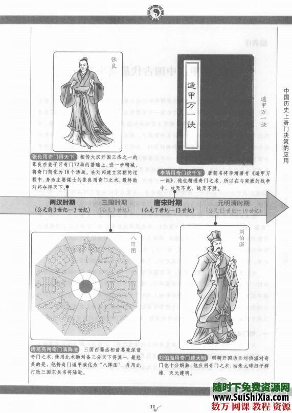 [圖解]奇門遁甲精品學習書籍教程3本合集下載 第9張