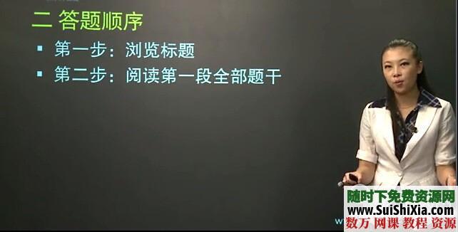 新東方托福網絡課程全集下載 第3張