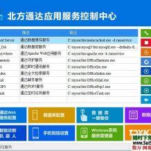 最新通达OA网络办公系统完整破解版下载(亲测可用)