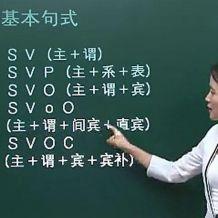 崔荣容英语语法视频教程全套,2个系列,138个视频教程