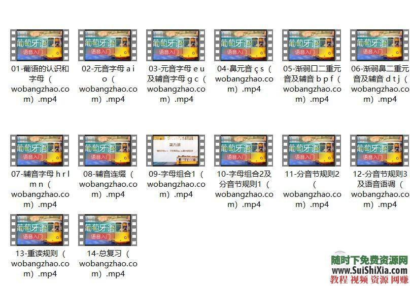 零基础入门0-A1-A2-B1高级视频教程葡萄牙语+47G葡语资料  最强干货,没有之一!葡萄牙语零基础入门0-A1-A2-B1高级视频教程+47G葡语资料赠品 第3张