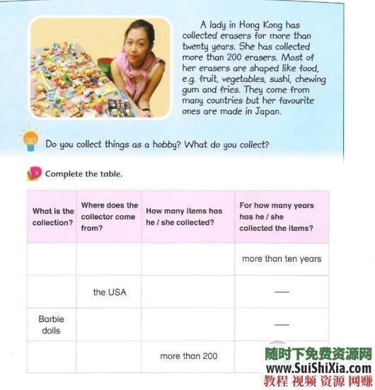 练习册pdf+MP3+ebook Longman Welcome to English 香港朗文1~6年级教材  香港朗文1~6年级教材【练习册pdf+MP3+ebook】WTE(Longman English) 英语学习 第14张