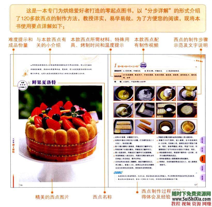 面包糕点饼干点心制作 烘焙资料视频+烘焙PDF书籍 新手自学  新手自学烘焙资料视频+烘焙PDF书籍大全,面包糕点饼干点心制作 第11张