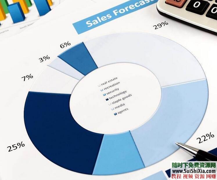 清華大學商學院EMBA的68堂財務分析系列課程