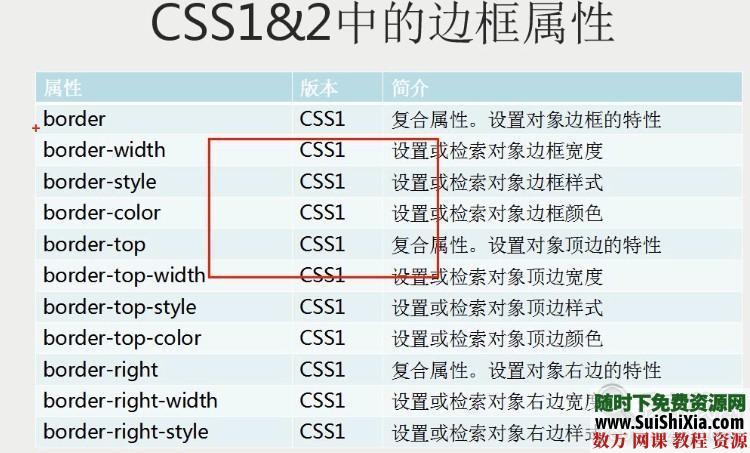 html5和css3入門到精通視頻教程 第6張