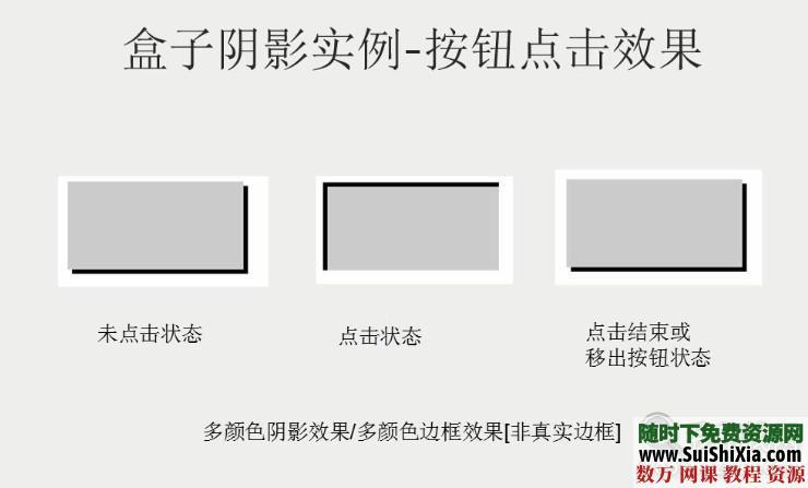 html5和css3入門到精通視頻教程 第7張