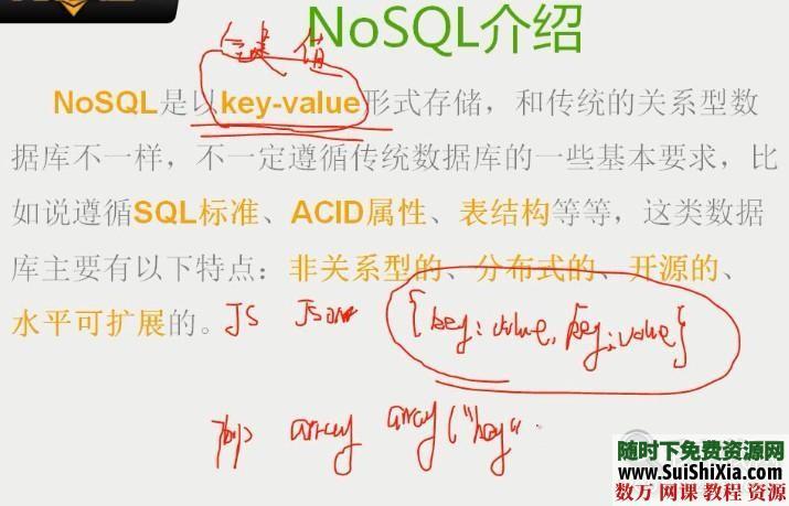 NoSQL數據庫實例和管理教程 第3張