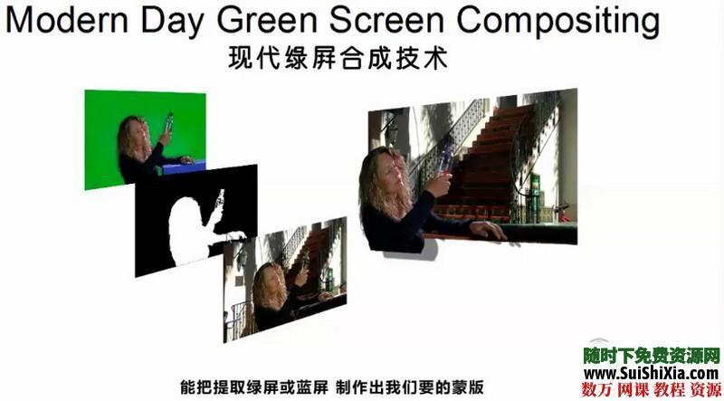 绿屏抠像和虚拟影像合成技术视频打包下载(中文翻译) 第5张