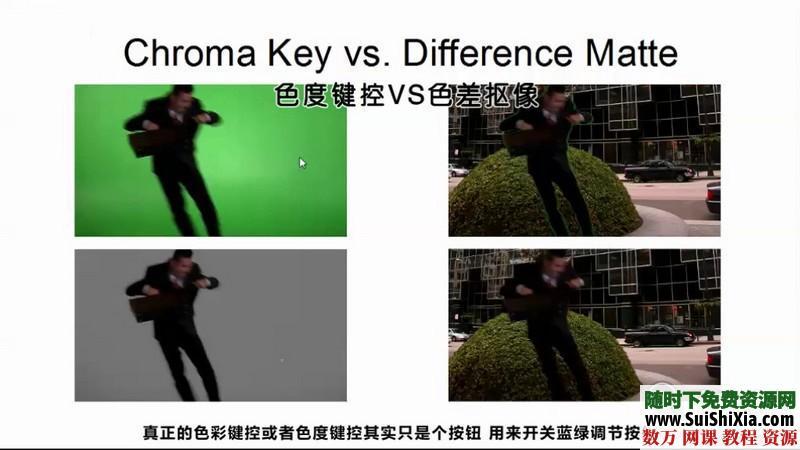 绿屏抠像和虚拟影像合成技术视频打包下载(中文翻译) 第6张