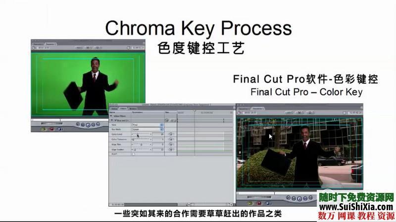 绿屏抠像和虚拟影像合成技术视频打包下载(中文翻译) 第7张