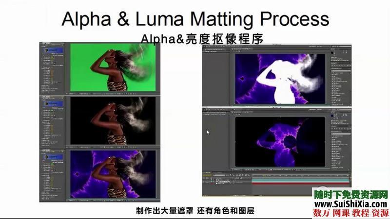 绿屏抠像和虚拟影像合成技术视频打包下载(中文翻译) 第8张