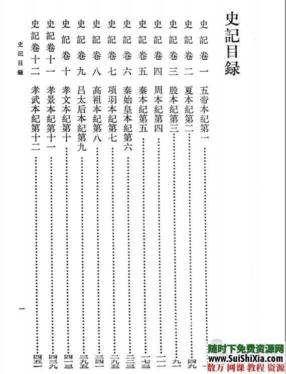 繁体《史记》全10册PDF版 2013点校本二十四史精装版130卷7司马迁撰 第4张