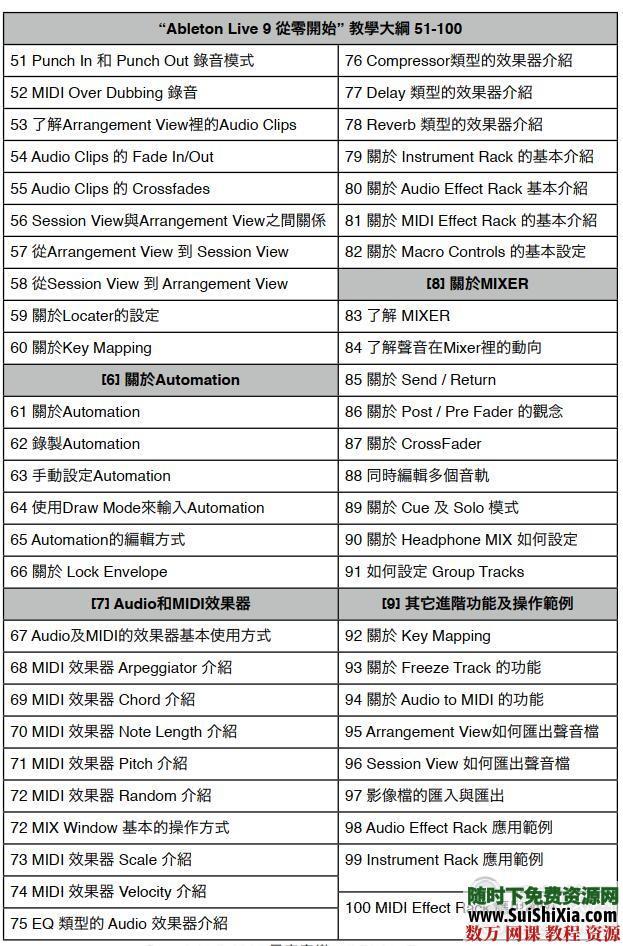 Ableton Live 9和10视频教程共149集(主要是9版本的视频,10版本的较少) 第3张