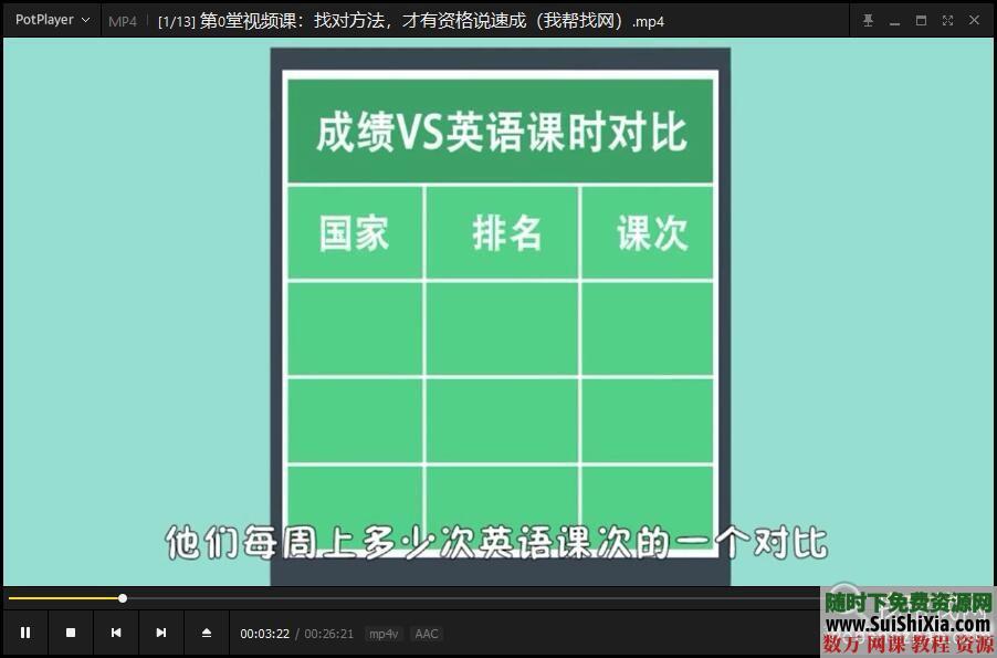 撕掉单词语法书颠覆你的传统英语学习视频+音频+PDF讲义 第3张