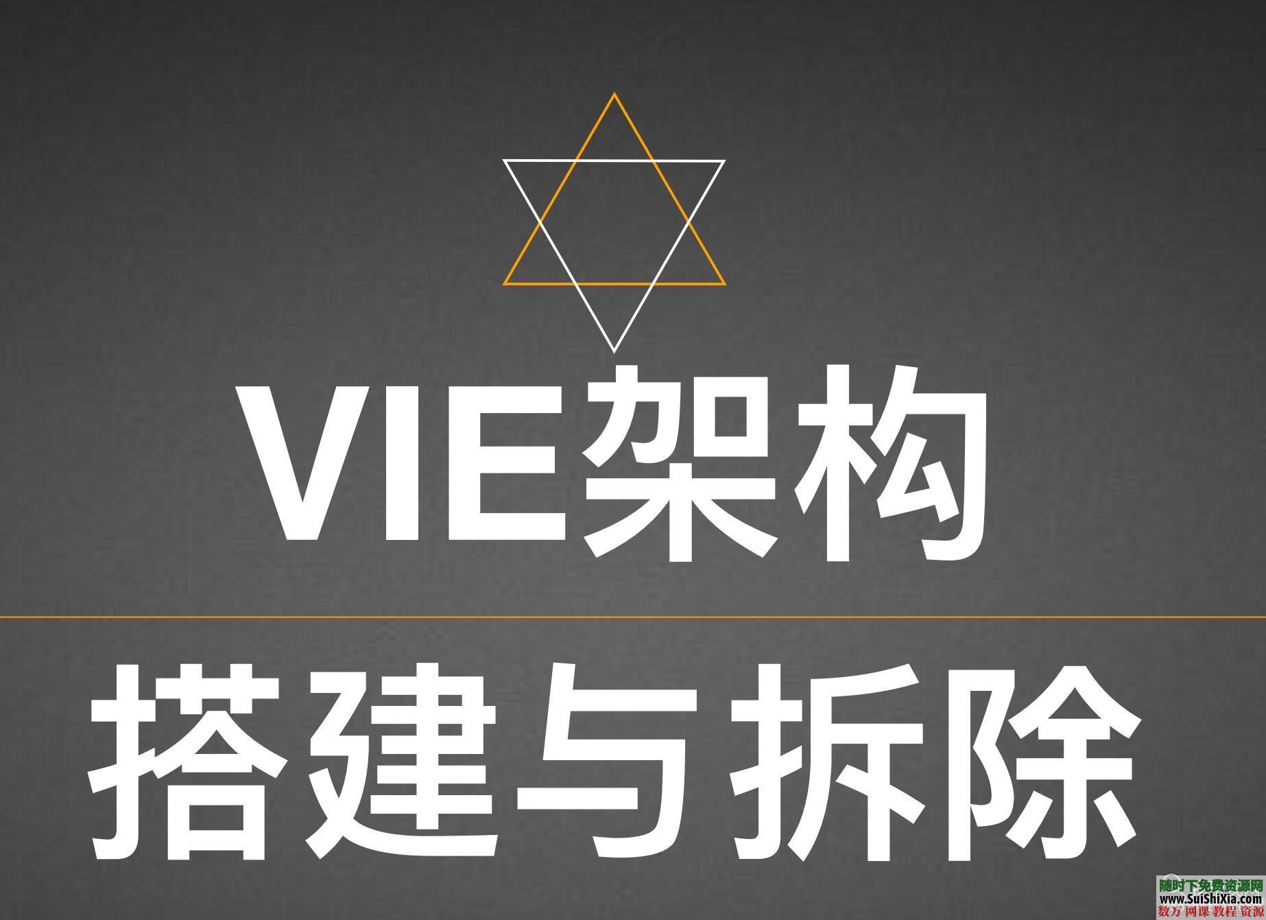 企业搭建与拆除VIE架构结构资料解析+案例介绍 第3张