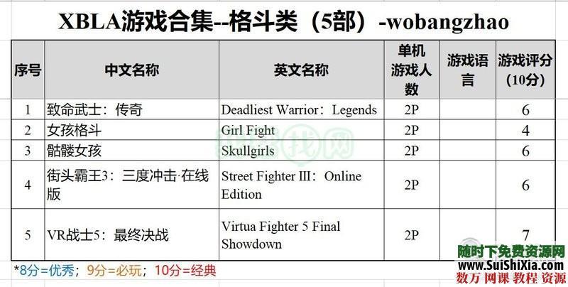 珍藏级!XBOX360XBLA经典游戏合集(300款)打包含多人中文同屏分屏 第5张