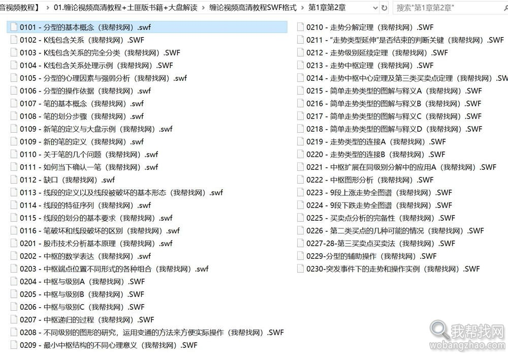 200G缠论(缠中说禅)视频PDF书籍资料禅师教你学炒股顶级秘籍教程打包合集 第16张