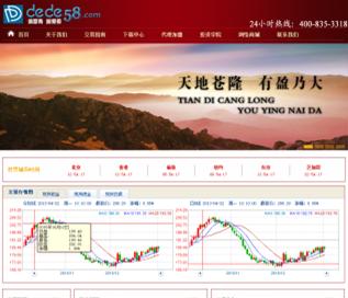 贵金属金融交易投资类企业网站织梦模板